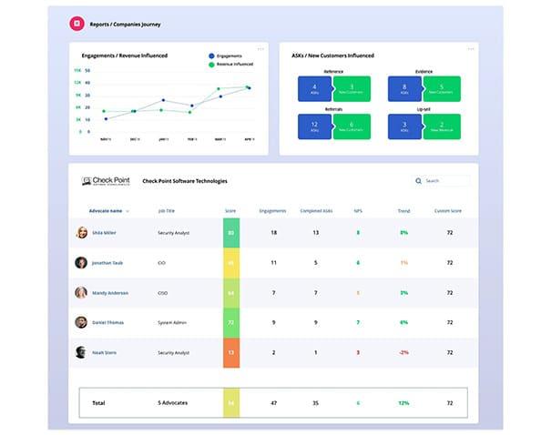 crowdvocate-slider-1-ROI-homepage